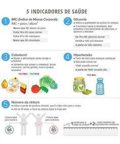 Alguns #indicadores de #saúde. Muito #interessante! Saiba como fazer mais coisas em http://www.comofazer.org