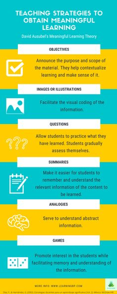 Teaching strategies to obtain meaningful learning in the classroom. Relevant strategies and examples related to David Ausubel's theory of meaningful learning. This infographic shows 6 strategies with their benefits in the classroom. If you want to learn more about meaningful learning click on the pin! #infographic #meaningfullearning #learningtheories #learning #constructivism #meaning #educationalpsychology #ausubel #meaningfullearningtheory #examples #classroomactivities #schooltheory Educational Theories, Educational Psychology, Learning Theory, Learning Process, Learning Skills, Health And Fitness Articles, Skills To Learn, Teaching Strategies, Online Work