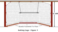 How to Make a Baseball Batting Cage From Scratch