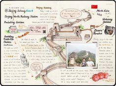 Travel Journal, the Best Travel Planner  Diary - Travelary®