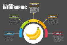 bananas can put more information