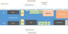 Bus Conversion Layout from TheLittlestHobo #busconversion #buslife #adventure