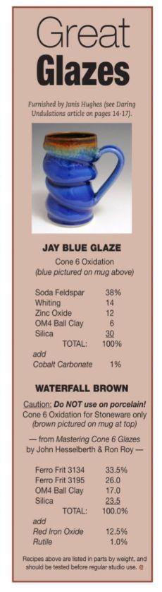 Glossy cone 6 glaze