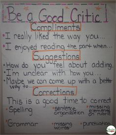 Education to the Core: Peer Editing Anchor Chart