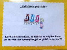 Naše pravidla - MŠ Červený Potok Nasa, Packing, Education, Bag Packaging, Educational Illustrations, Learning, Studying