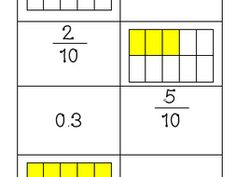 Fraction and decimal dominoes by Sleepyteacher1 - Teaching Resources - Tes