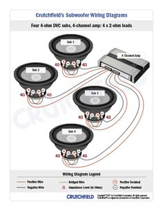 top 10 subwoofer wiring diagram free download 4 svc 2 ohm 2 ch low rh pinterest com Dual Voice Coil 4 Ohm Sub Wiring Wiring 2 4 Ohm Dual Voice Coil Subs to 2 Ohms