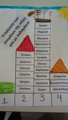 Alphabet, Calendar, Letters, Holiday Decor, School, Kids, Young Children, Boys, Alpha Bet