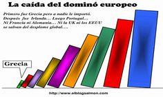 La industria europea se derrumba a gran velocidad | ATTAC España
