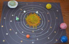 Wielkie kosmiczne miasto czyli Układ Słoneczny w wersji dla 3 latków... - TWORZYMY - KREATYWNIK - o kreatywnych sposobach na dziecko oraz o wszystkim co z dzieckiem związane - bloog.pl