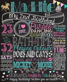 Pink Teal Gold Birthday Chalkboard Poster by CustomChalkPosters