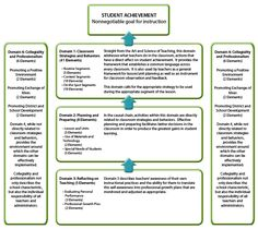 analysis chart about the five year plans 2mba – organizational plan the organizational structure charts appearing below show how the organization's staffing needs change over the five years year 1.