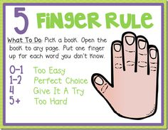 Free Five Finger Rule Posters- Have students use when picking out a book.