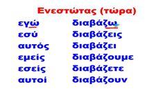 Ο ΕΝΕΣΤΩΤΑΣ (ΧΡΟΝΟΙ ΡΗΜΑΤΩΝ) Learn Greek, Greek Language, Teacher, Education, Learning, Blog, School, Taxi, Life
