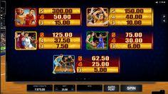 Таблица выплат на автоматах