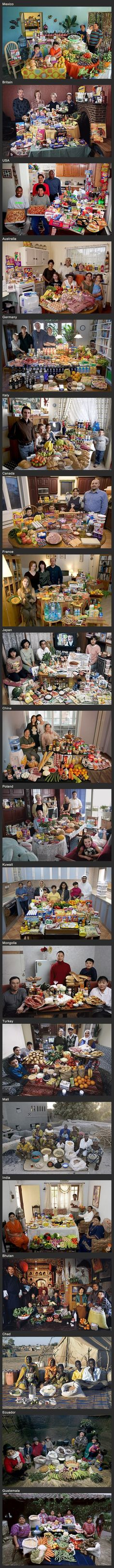 Wow, some of us have so much...Friday Factoids: Families around the world photographed with a weeks worth of groceries