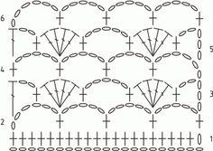 Crochet chart of Crochet Shell Stitch and Mesh