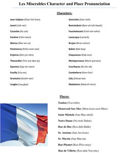 LES MISERABLES characters and pronunciation.