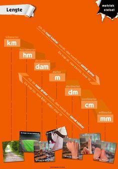 Lengtematen poster, inclusief referentie-foto's! Mail naar duim@xiwel.nl om deze digitaal aan te vragen. (ook beschikbaar met lege referentievakjes zodat je met de klas de eigen maten kunt opplakken). School Hacks, A4 Poster, Arithmetic, Math Classroom, Primary School, Activities For Kids, Tips, Google Drive, Stone