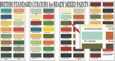 Antrvm Ratvs - RAF Skies 1930 British Standard Paint Colors