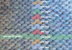 Ask Amanda: How do I count my rows? | berroco design studio