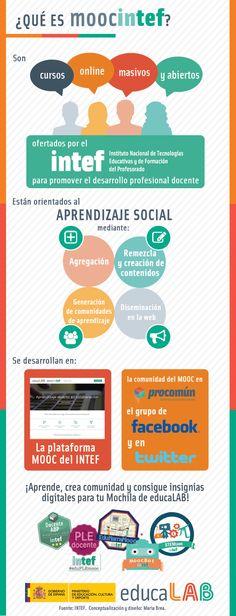 Infografía sobre la metodología INTEF MOOC. ¿Cómo son los MOOC de INTEF?