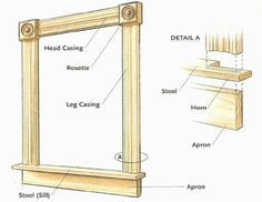 Window Trim Ideas Using Aprons Casing Sills to Dress Up Your