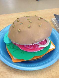 Mrs. Beattie's Classroom: A Tasty Reading Project