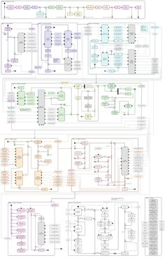 OpenGL Insights
