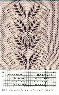 New Cost-Free knitting charts leaf Thoughts heidisknittingroo … – Stricken, Häkeln, Sticken, Garne, Amiguru … – Lace Knitting Stitches, Lace Knitting Patterns, Knitting Charts, Lace Patterns, Loom Knitting, Free Knitting, Stitch Patterns, Knitting Machine, Knitting Needles