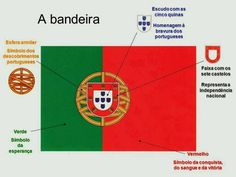 Funchal, Canada Day Party, Learn Brazilian Portuguese, Portuguese Lessons, Portuguese Language, Music For Kids, Lisbon, Special Forces, Junho
