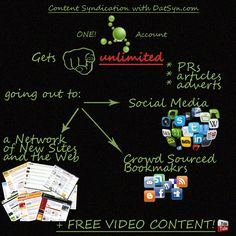 DatSyn unlimited data syndication accounts for your PRs, articles and adverts. www.datsyn.com now with free Video Content creation! News Sites, Seo, Accounting, Articles, Social Media, Content, Social Networks, Social Media Tips