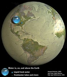 A good perspective on how much water there really is, available to the freshwater ecosystem.