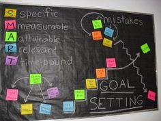 Goal Setting Bulletin Board                                                                                                                                                                                 More