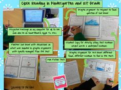 Close Reading in Kindergarten and 1st Grade by Learning to the Core