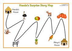 A printable story map for 'Handa's Surprise' by Eileen Brown. A great visual aid to help children recall and retell the story in their own words. Eyfs Classroom, Classroom Displays, Physics Classroom, Handas Surprise, Surprise Ideas, Map Nursery, Nursery Rhymes, Talk 4 Writing, Story Sack