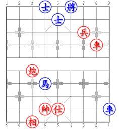 Blue first. Win Draw or Lose? Can you try it? #chess #xiangqi #chinesechess #midendgame Xanh tiên. Thắng Hòa hay Thua? Mời bạn thử sức? Trích từ: Tàn cuộc sát chiêu Fen: 3a1k3/4a4/6P2/7R1/9/2C6/3n5/9/3KA3r/2B6 Answer: http://ift.tt/2zukN8R