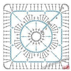 Nagyi-négyzet mintadiagram