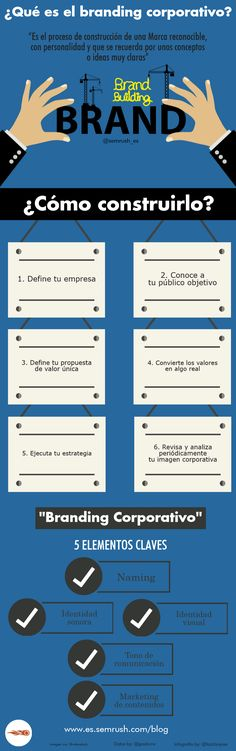 Branding Corporativo #infografia #infographic #marketing                                                                                                                                                                                 Más