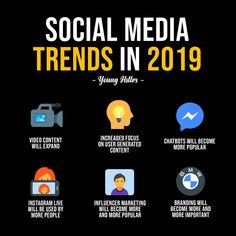 Watch Social Media Trends - Shopify Website Builder - Build the Shopify Ecommerce site within 30 minutes. - Top Trends In Social Media Over 2019 Pay Attention Social Media Trends, Social Media Influencer, Influencer Marketing, Business Coach, Business Money, Online Business, Bitcoin Miner, Business Entrepreneur, Business Marketing