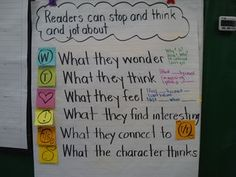 """The """"Stop and Jot"""" strategy further enhances reading comprehension for students as they can get inside a character's mind to figure out what the character is thinking to become better readers. Students can also expand upon this strategy and compare and contrast major characters. Beside the """"W"""" post-it, questions such as why, how enables deep, intellectual thinking about the story."""