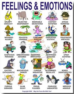 Express your emotions in Spanish! Funny way of learning Mood and Emotions in… Spanish Vocabulary, Teaching Spanish, Teaching English, Spanish Lessons, English Lessons, Spanish Class, English Class, Learn English, Learn Spanish
