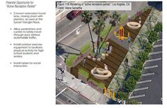 7 Proposals For Turning LA Parking Spaces Into Parks