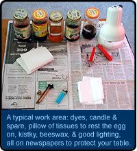Step 1 - Gather your supplies, make dye, clean eggs, prepare your work area, choose your design.