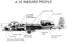 Aircraft Design, Cutaway, Spacecraft, Drawings, Weapons, Aviation, Models, Eyes, Cabins