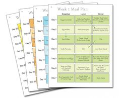 A sample of the weekly meal plans in our eBook guide.