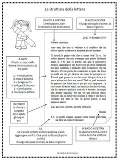 La struttura della lettera Italian Grammar, Italian Words, Italian Language, Text Types, European Languages, Language Study, Learning Italian, Writing Workshop, Idioms