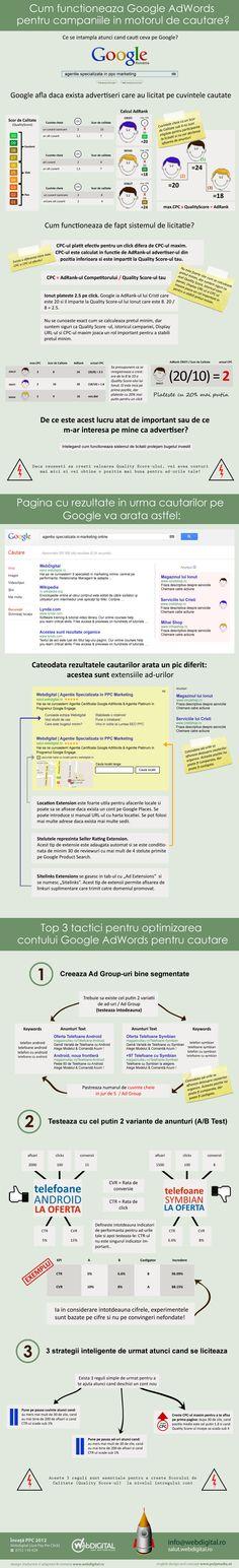 http://smeu.ro/wp-content/uploads/2012/10/infografic-HOW3-600px-150dpi.jpg