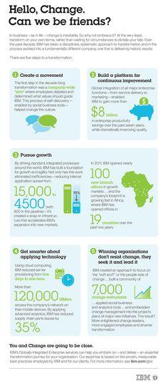 Hello #Change, can we be friends? [#IBM Infographic] #SocBiz