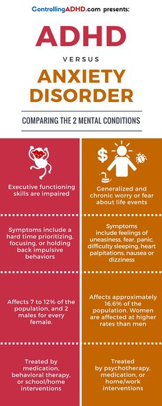 Psychology infographic & Advice ADHD vs Anxiety Disorder - What's the difference? - Controlling ADHD Image Description ADHD and Anxiety Disorder can both Adhd Odd, Adhd And Autism, Aspergers Autism, Adhd Help, Adhd Strategies, Mental Conditions, Adult Adhd, Anxiety In Children, Adhd Children